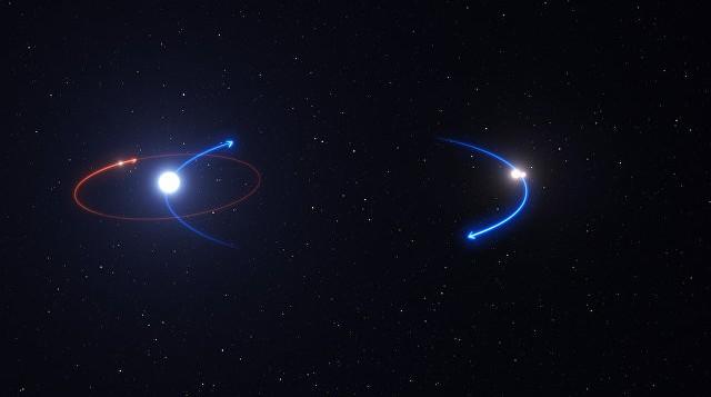 Астрономи виявили планету з трьома «сонцями» Поштівка