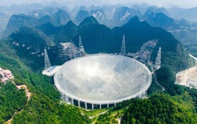 Китай запустив найбільший у світі радіотелескоп Поштівка