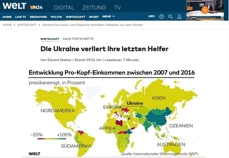 Скріншот інтернет-версії статті на сайті газети Die Welt.