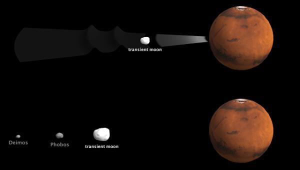 Розкрита таємниця двох місяців Марса Поштівка