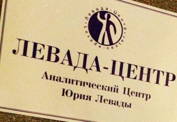 «Левада-центр» визнали «іноземним агентом» в РФ через критику влади Поштівка